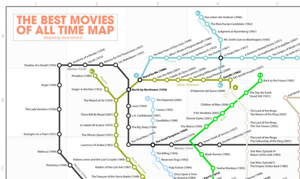 The Best Movies of All Time Map [Infographic]