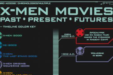 xmen movies