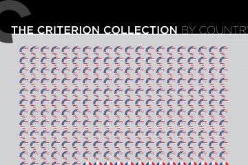 The Criterion Collection by Country [Infographic]