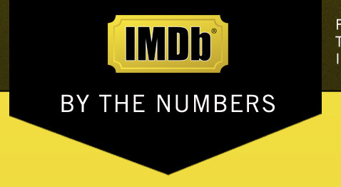 IMDB by the Numbers [Infographic]