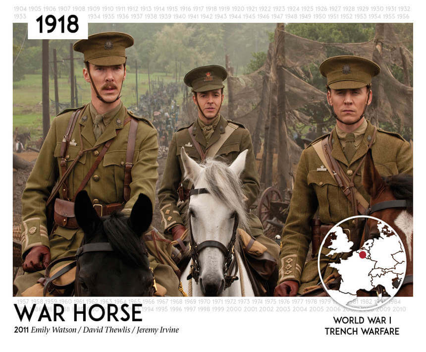 war horse drama essay We will write a custom essay telling the story of friendship overcoming the horrors of war script-wise, war horse is nothing to send you galloping home having.