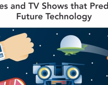 Movies and TV that Predicted Future Tech Infographic