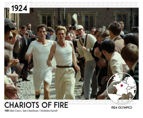 026-chariots-of-fire-1981