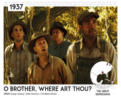 039-o-brother-where-art-thou-2000