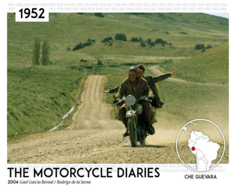 055-the-motorcycle-diaries-2004