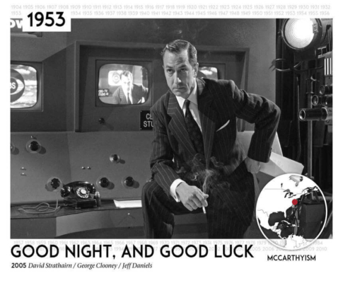 056-good-night-and-good-luck-2005