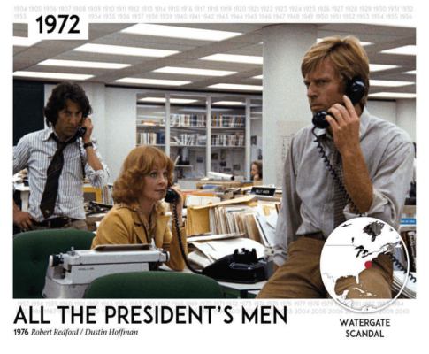 075-all-the-presidents-men-1976