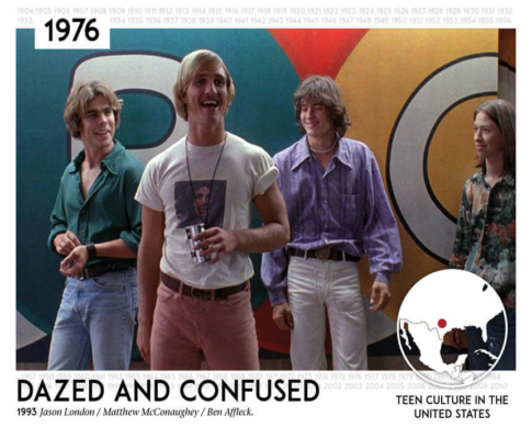 079-dazed-and-confused-1993