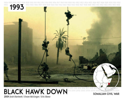 097-black-hawk-down-2001