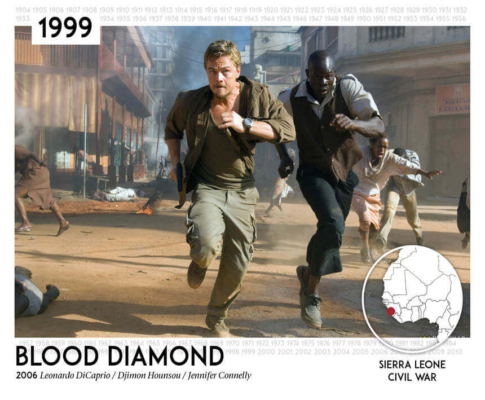 103-blood-diamond-2006