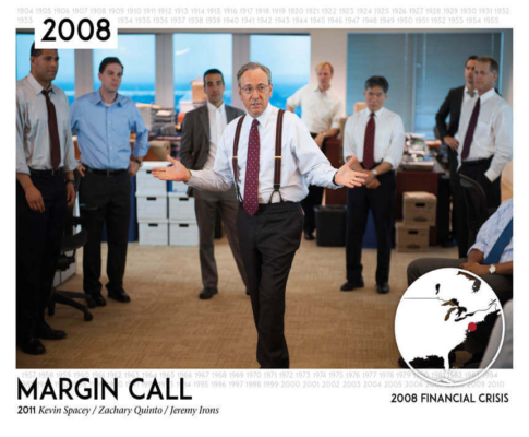 112-margin-call-2011